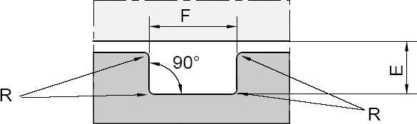 Inbyggnadsmått för O-ringar